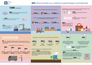 Infografic-studiu Activ - Ires